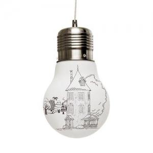 Lamppukauppa Helsinki